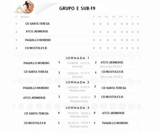 grupos19 E.jpg