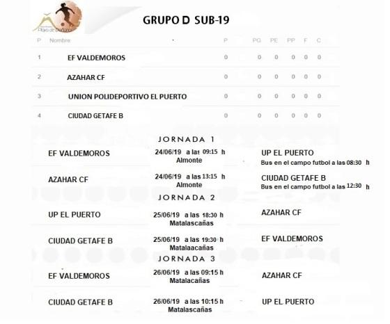 grupos19 D